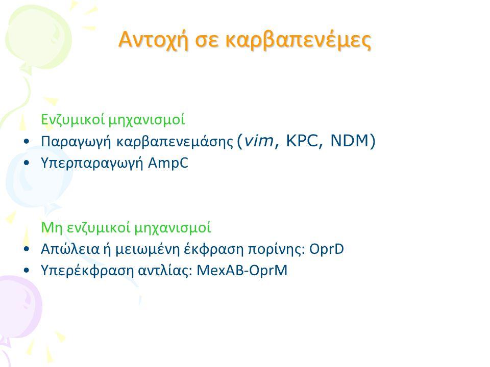 Αντοχή σε καρβαπενέμες Ενζυμικοί μηχανισμοί Παραγωγή καρβαπενεμάσης (vim, KPC, NDM) Yπερπαραγωγή AmpC Μη ενζυμικοί μηχανισμοί Απώλεια ή μειωμένη έκφραση πορίνης: OprD Υπερέκφραση αντλίας: MexAB-OprM