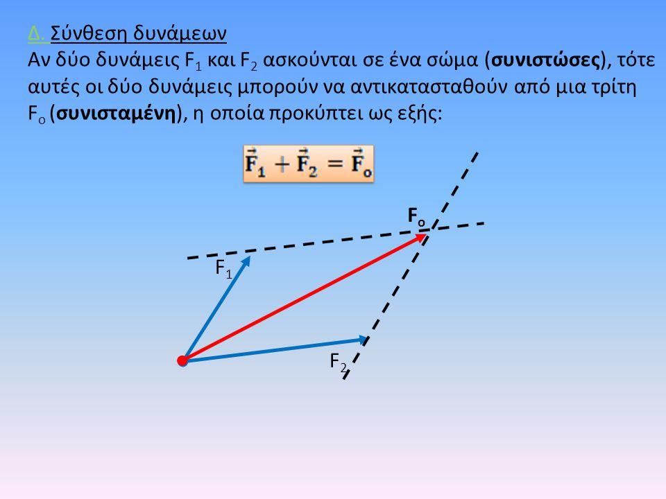 Δ. Σύνθεση δυνάμεων Αν δύο δυνάμεις F 1 και F 2 ασκούνται σε ένα σώμα (συνιστώσες), τότε αυτές οι δύο δυνάμεις μπορούν να αντικατασταθούν από μια τρίτ