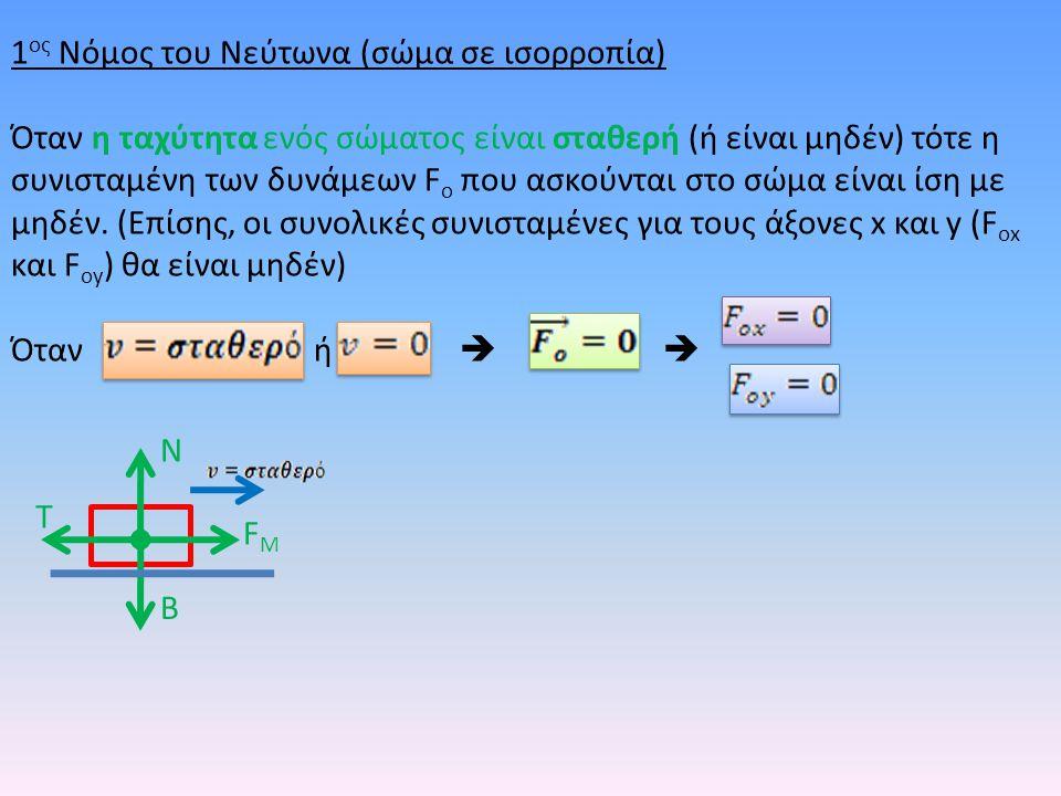 1 ος Νόμος του Νεύτωνα (σώμα σε ισορροπία) Όταν η ταχύτητα ενός σώματος είναι σταθερή (ή είναι μηδέν) τότε η συνισταμένη των δυνάμεων F o που ασκούντα
