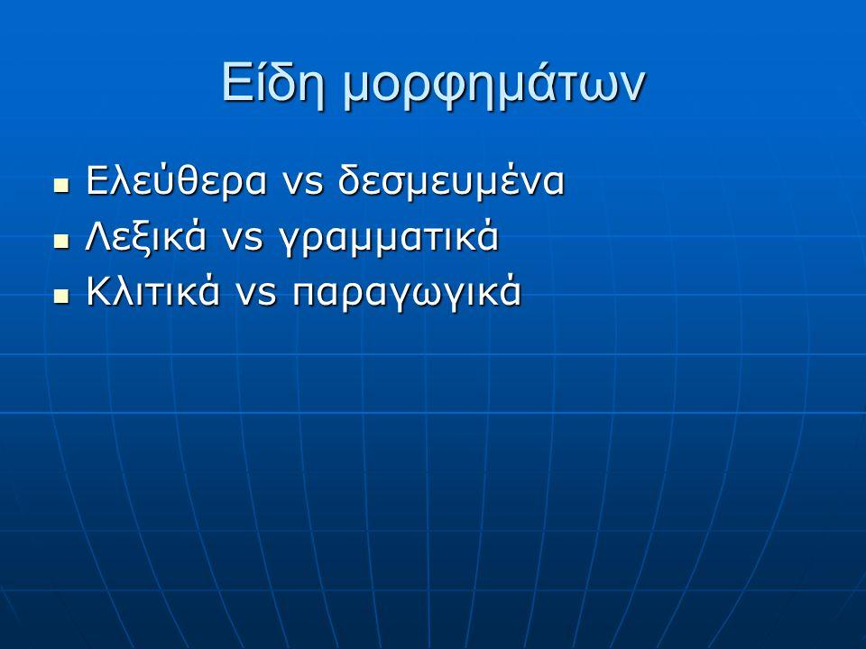 Είδη μορφημάτων Ελεύθερα vs δεσμευμένα Ελεύθερα vs δεσμευμένα Λεξικά vs γραμματικά Λεξικά vs γραμματικά Κλιτικά vs παραγωγικά Κλιτικά vs παραγωγικά