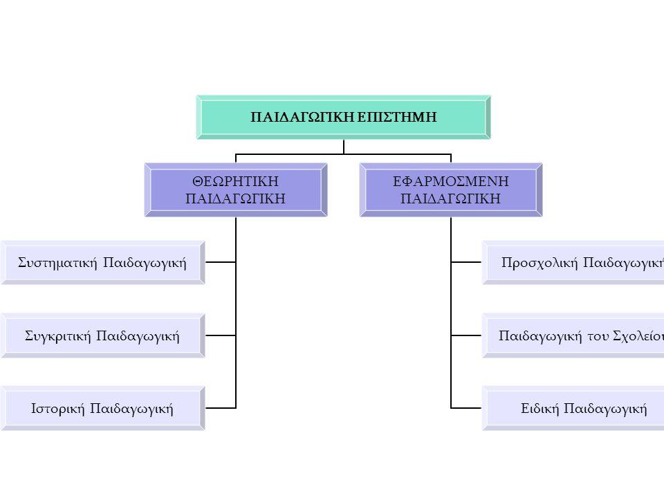 Βασικά κεφάλαια της Ιστορικής Παιδαγωγικής είναι τα εξής: Α) Ιστορία της παιδαγωγικής σκέψης Β) Ιστορική εξέλιξη της Παιδαγωγικής επιστήμης Γ) Ιστορία των Παιδαγωγικών προβλημάτων και συστημάτων Δ) Ιστορία της ίδρυσης, οργάνωσης και εξέλιξης των σχολείων Ε) Ιστορία των εκπαιδευτικών θεσμών, των μεταρρυθμίσεων και γενικά της εκπαιδευτικής πολιτικής ΣΤ) Ιστορία των διδασκόμενων μαθημάτων Ζ) Βιογραφίες παιδαγωγών, ανδρών και γυναικών