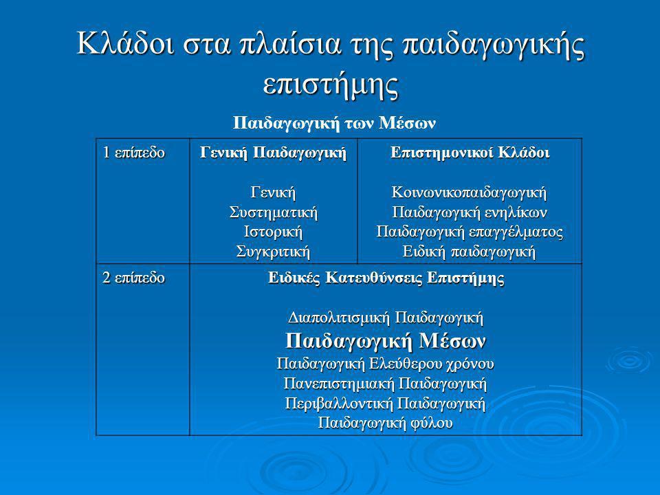 Κλάδοι στα πλαίσια της παιδαγωγικής επιστήμης Παιδαγωγική των Μέσων 1 επίπεδο Γενική Παιδαγωγική ΓενικήΣυστηματικήΙστορικήΣυγκριτική Επιστημονικοί Κλά