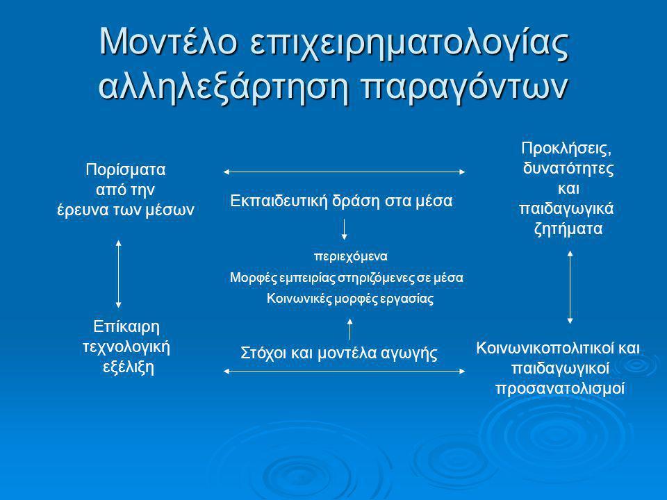Μοντέλο επιχειρηματολογίας αλληλεξάρτηση παραγόντων Εκπαιδευτική δράση στα μέσα Στόχοι και μοντέλα αγωγής περιεχόμενα Μορφές εμπειρίας στηριζόμενες σε