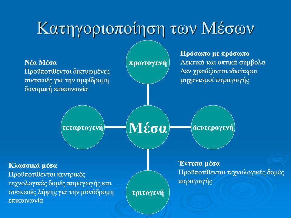 Κατηγοριοποίηση των Μέσων Έντυπα μέσα Προϋποτίθενται τεχνολογικές δομές παραγωγής Κλασσικά μέσα Προϋποτίθενται κεντρικές τεχνολογικές δομές παραγωγής