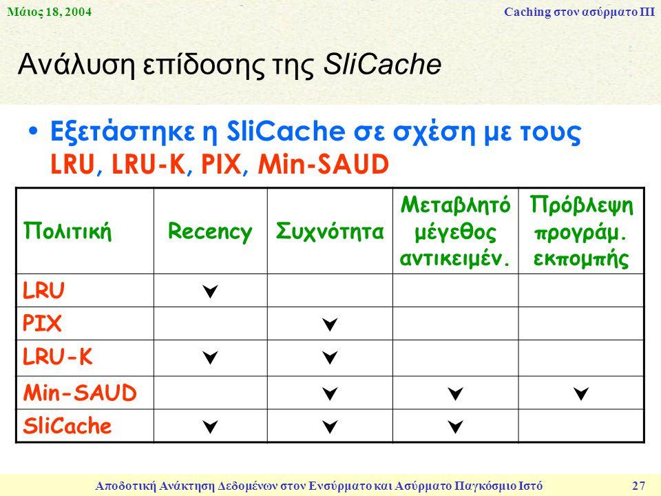 Μάιος 18, 2004 Αποδοτική Ανάκτηση Δεδομένων στον Ενσύρματο και Ασύρματο Παγκόσμιο Ιστό 27 Aνάλυση επίδοσης της SliCache Εξετάστηκε η SliCache σε σχέση με τους LRU, LRU-K, PIX, Min-SAUD Caching στον ασύρματο ΠΙ ΠολιτικήRecencyΣυχνότητα Μεταβλητό μέγεθος αντικειμέν.