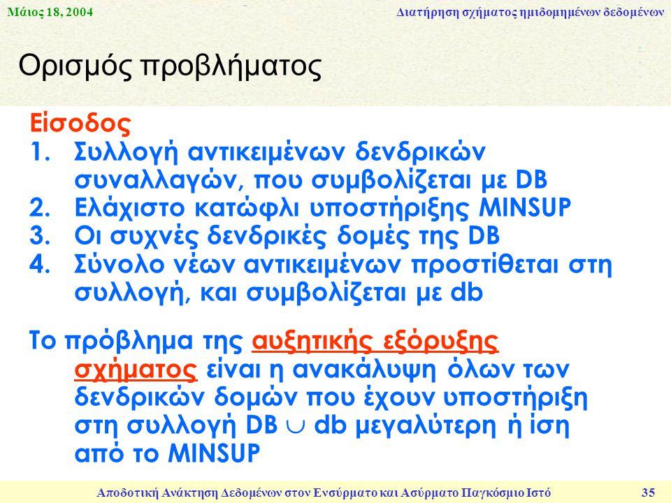 Μάιος 18, 2004 Αποδοτική Ανάκτηση Δεδομένων στον Ενσύρματο και Ασύρματο Παγκόσμιο Ιστό 35 Ορισμός προβλήματος Διατήρηση σχήματος ημιδομημένων δεδομένων Είσοδος 1.Συλλογή αντικειμένων δενδρικών συναλλαγών, που συμβολίζεται με DB 2.Ελάχιστο κατώφλι υποστήριξης MINSUP 3.Οι συχνές δενδρικές δομές της DB 4.Σύνολο νέων αντικειμένων προστίθεται στη συλλογή, και συμβολίζεται με db Το πρόβλημα της αυξητικής εξόρυξης σχήματος είναι η ανακάλυψη όλων των δενδρικών δομών που έχουν υποστήριξη στη συλλογή DB  db μεγαλύτερη ή ίση από το MINSUP