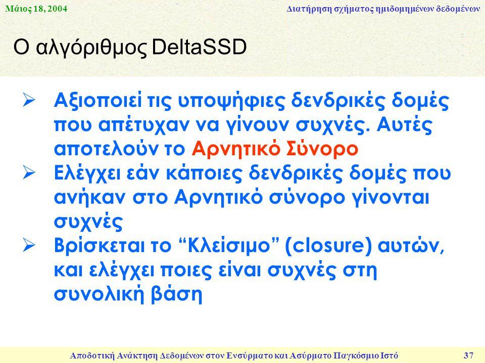 Μάιος 18, 2004 Αποδοτική Ανάκτηση Δεδομένων στον Ενσύρματο και Ασύρματο Παγκόσμιο Ιστό 37 Ο αλγόριθμος DeltaSSD Διατήρηση σχήματος ημιδομημένων δεδομένων  Αξιοποιεί τις υποψήφιες δενδρικές δομές που απέτυχαν να γίνουν συχνές.