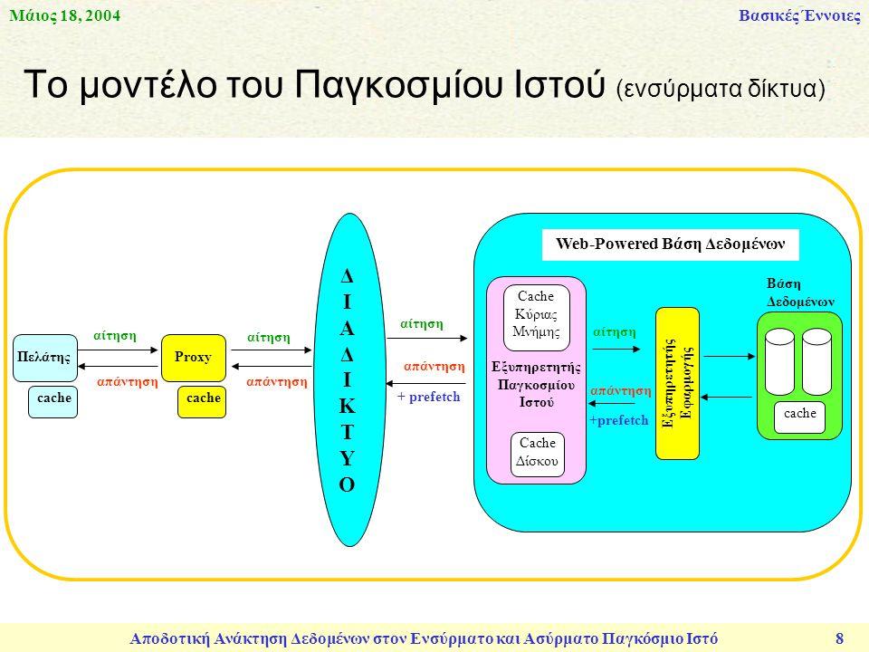 Μάιος 18, 2004 Αποδοτική Ανάκτηση Δεδομένων στον Ενσύρματο και Ασύρματο Παγκόσμιο Ιστό 8 ΠελάτηςProxy αίτηση απάντηση αίτηση απάντηση cache ΔΙΑΔΙΚΤΥΟΔΙΑΔΙΚΤΥΟ αίτηση απάντηση + prefetch απάντηση αίτηση Βάση Δεδομένων Web-Powered Βάση Δεδομένων Εξυπηρετητής Εφαρμογής cache Cache Κύριας Μνήμης Εξυπηρετητής Παγκοσμίου Ιστού Cache Δίσκου Βασικές Έννοιες Το μοντέλο του Παγκοσμίου Ιστού (ενσύρματα δίκτυα)