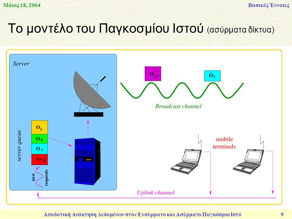 Μάιος 18, 2004 Αποδοτική Ανάκτηση Δεδομένων στον Ενσύρματο και Ασύρματο Παγκόσμιο Ιστό 9 Βασικές Έννοιες Το μοντέλο του Παγκοσμίου Ιστού (ασύρματα δίκτυα)