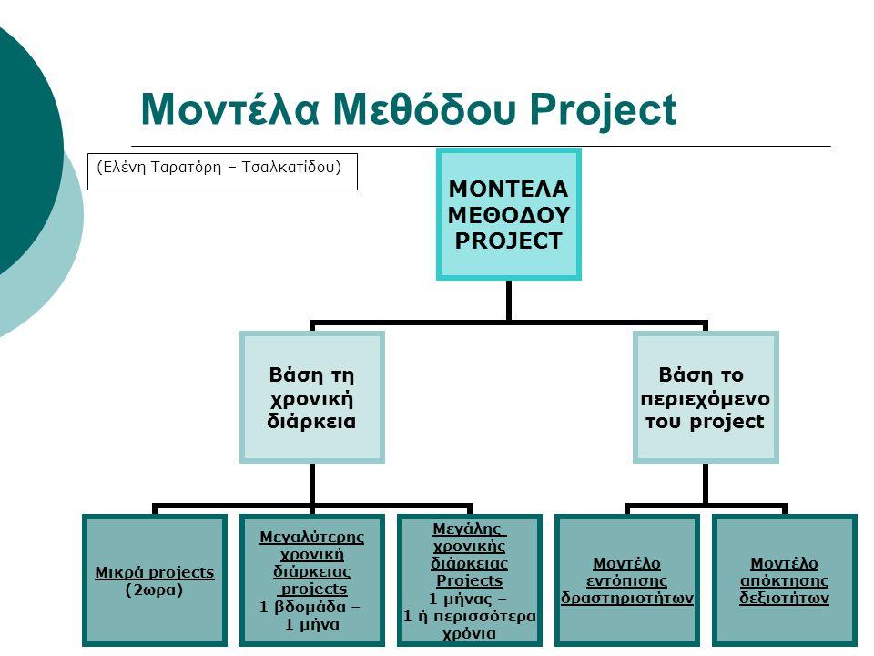 Μοντέλα Μεθόδου Project ΜΟΝΤΕΛΑ ΜΕΘΟΔΟΥ PROJECT Βάση τη χρονική διάρκεια Μικρά projects (2ωρα) Μεγαλύτερης χρονική διάρκειας projects 1 βδομάδα – 1 μή