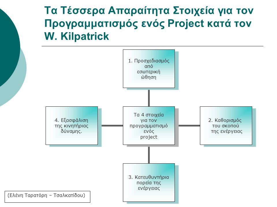 Τα Τέσσερα Απαραίτητα Στοιχεία για τον Προγραμματισμός ενός Project κατά τον W. Kilpatrick Τα 4 στοιχεία για τον προγραμματισμό ενός project 1. Προσχε