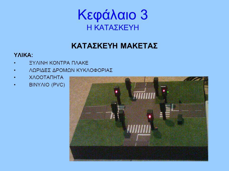 Κεφάλαιο 3 Η ΚΑΤΑΣΚΕΥΗ ΚΑΤΑΣΚΕΥΗ ΜΑΚΕΤΑΣ ΥΛΙΚΑ: ΞΥΛΙΝΗ ΚΟΝΤΡΑ ΠΛΑΚΕ ΛΩΡΙΔΕΣ ΔΡΟΜΩΝ ΚΥΚΛΟΦΟΡΙΑΣ ΧΛΟΟΤΑΠΗΤΑ ΒΙΝΥΛΙΟ (PVC)