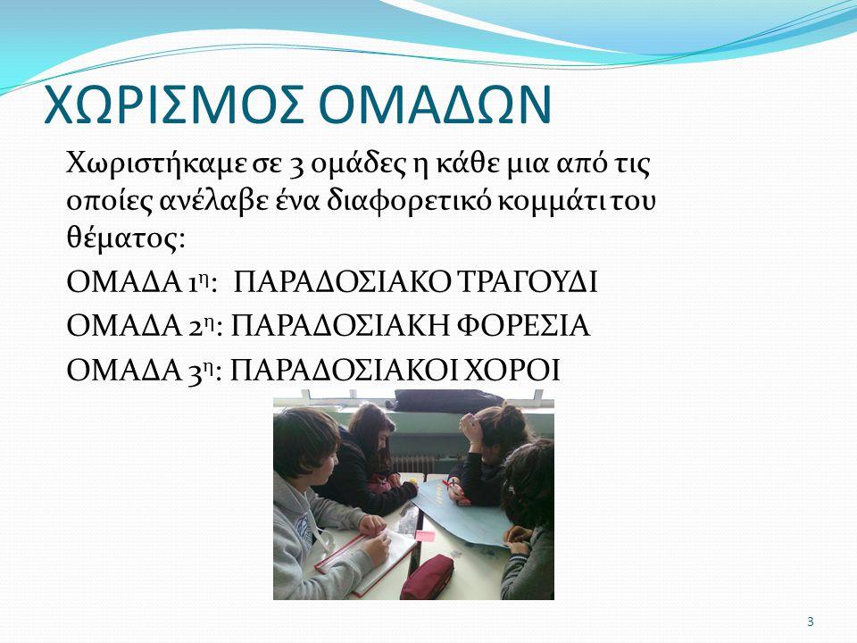 ΕΡΓΑΣΙΑ ΣΕ ΟΜΑΔΕΣ Εργαστήκαμε στις ομάδες μας με τα φύλλα έργου που μας δόθηκαν και βρήκαμε πολλές πληροφορίες  Στο Διαδίκτυο.