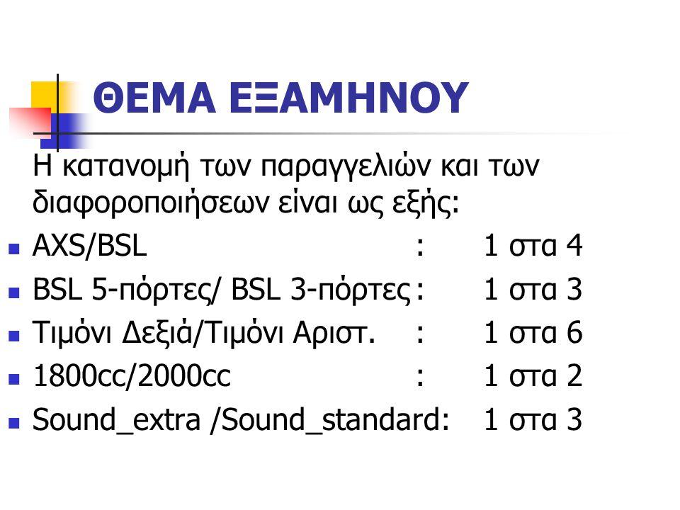 ΘΕΜΑ ΕΞΑΜΗΝΟΥ Η κατανομή των παραγγελιών και των διαφοροποιήσεων είναι ως εξής: AXS/BSL:1 στα 4 BSL 5-πόρτες/ BSL 3-πόρτες:1 στα 3 Τιμόνι Δεξιά/Τιμόνι Αριστ.:1 στα 6 1800cc/2000cc:1 στα 2 Sound_extra /Sound_standard:1 στα 3