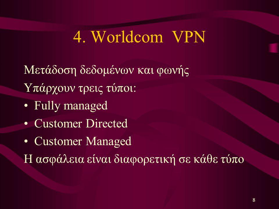 9 5.Sprint Αξιόπιστη εταιρία. Δημιούργησε το πρώτο VPN τo 1985.