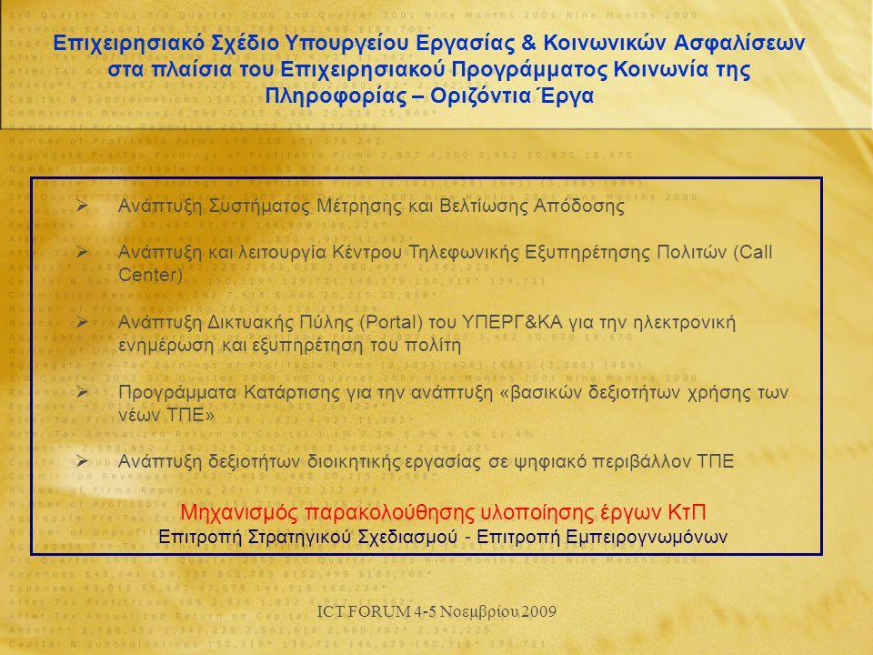 ICT FORUM 4-5 Νοεμβρίου 2009 Επιχειρησιακό Σχέδιο Υπουργείου Εργασίας & Κοινωνικών Ασφαλίσεων στα πλαίσια του Επιχειρησιακού Προγράμματος Κοινωνία της Πληροφορίας – Οριζόντια Έργα  Ανάπτυξη Συστήματος Μέτρησης και Βελτίωσης Απόδοσης  Ανάπτυξη και λειτουργία Κέντρου Τηλεφωνικής Εξυπηρέτησης Πολιτών (Call Center)  Ανάπτυξη Δικτυακής Πύλης (Portal) του ΥΠΕΡΓ&ΚΑ για την ηλεκτρονική ενημέρωση και εξυπηρέτηση του πολίτη  Προγράμματα Κατάρτισης για την ανάπτυξη «βασικών δεξιοτήτων χρήσης των νέων ΤΠΕ»  Ανάπτυξη δεξιοτήτων διοικητικής εργασίας σε ψηφιακό περιβάλλον ΤΠΕ Μηχανισμός παρακολούθησης υλοποίησης έργων ΚτΠ Επιτροπή Στρατηγικού Σχεδιασμού - Επιτροπή Εμπειρογνωμόνων