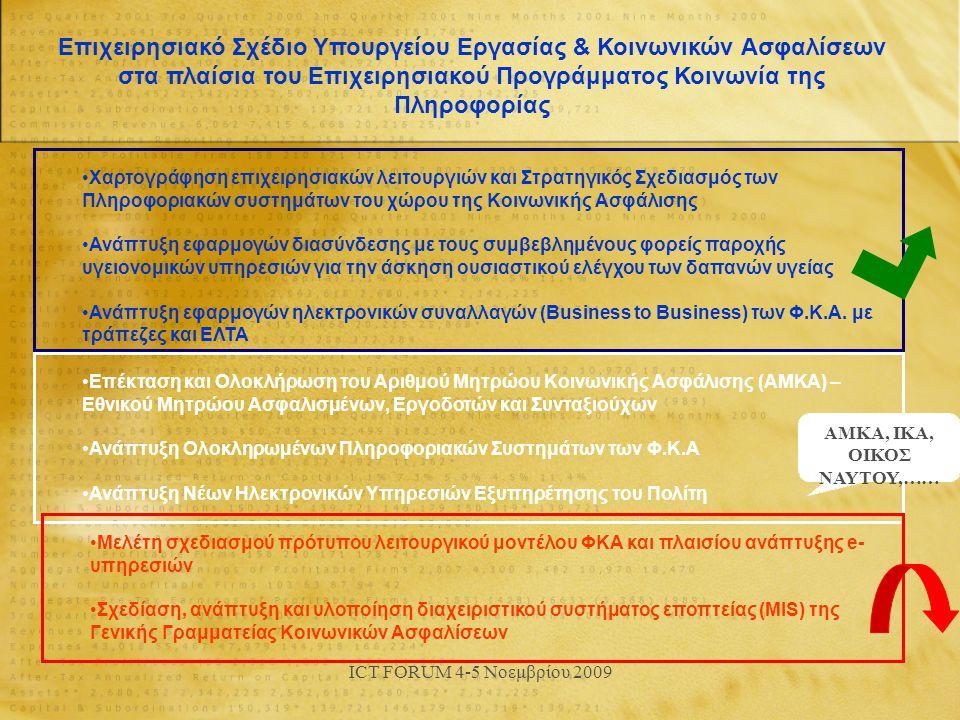 ICT FORUM 4-5 Νοεμβρίου 2009 Επιχειρησιακό Σχέδιο Υπουργείου Εργασίας & Κοινωνικών Ασφαλίσεων στα πλαίσια του Επιχειρησιακού Προγράμματος Κοινωνία της Πληροφορίας Χαρτογράφηση επιχειρησιακών λειτουργιών και Στρατηγικός Σχεδιασμός των Πληροφοριακών συστημάτων του χώρου της Κοινωνικής Ασφάλισης Ανάπτυξη εφαρμογών διασύνδεσης με τους συμβεβλημένους φορείς παροχής υγειονομικών υπηρεσιών για την άσκηση ουσιαστικού ελέγχου των δαπανών υγείας Ανάπτυξη εφαρμογών ηλεκτρονικών συναλλαγών (Business to Business) των Φ.Κ.Α.