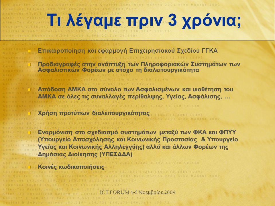 ICT FORUM 4-5 Νοεμβρίου 2009 Τι λέγαμε πριν 3 χρόνια; Προδιαγραφές στην ανάπτυξη των Πληροφοριακών Συστημάτων των Ασφαλιστικών Φορέων με στόχο τη διαλειτουργικότητα Χρήση προτύπων διαλειτουργικότητας Εναρμόνιση στο σχεδιασμό συστημάτων μεταξύ των ΦΚΑ και ΦΠΥΥ (Υπουργείο Απασχόλησης και Κοινωνικής Προστασίας & Υπουργείο Υγείας και Κοινωνικής Αλληλεγγύης) αλλά και άλλων Φορέων της Δημόσιας Διοίκησης (ΥΠΕΣΔΔΑ) Επικαιροποίηση και εφαρμογή Επιχειρησιακού Σχεδίου ΓΓΚΑ Κοινές κωδικοποιήσεις Απόδοση ΑΜΚΑ στο σύνολο των Ασφαλισμένων και υιοθέτηση του ΑΜΚΑ σε όλες τις συναλλαγές περίθαλψης, Υγείας, Ασφάλισης, …