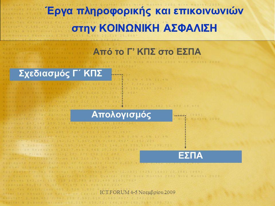 ICT FORUM 4-5 Νοεμβρίου 2009 Επιχειρησιακό Σχέδιο του Υπουργείου Απασχόλησης και Κοινωνικής Προστασίας στα πλαίσια του Ε.Π.