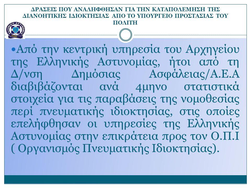 ΔΡΑΣΕΙΣ ΠΟΥ ΑΝΑΛΗΦΘΗΣΑΝ ΓΙΑ ΤΗΝ ΚΑΤΑΠΟΛΕΜΗΣΗ ΤΗΣ ΔΙΑΝΟΗΤΙΚΗΣ ΙΔΙΟΚΤΗΣΙΑΣ ΑΠΟ ΤΟ ΥΠΟΥΡΓΕΙΟ ΠΡΟΣΤΑΣΙΑΣ ΤΟΥ ΠΟΛΙΤΗ Από την κεντρική υπηρεσία του Αρχηγείου της Ελληνικής Αστυνομίας, ήτοι από τη Δ/νση Δημόσιας Ασφάλειας/Α.Ε.Α διαβιβάζονται ανά 4μηνο στατιστικά στοιχεία για τις παραβάσεις της νομοθεσίας περί πνευματικής ιδιοκτησίας, στις οποίες επελήφθησαν οι υπηρεσίες της Ελληνικής Αστυνομίας στην επικράτεια προς τον Ο.Π.Ι ( Οργανισμός Πνευματικής Ιδιοκτησίας).