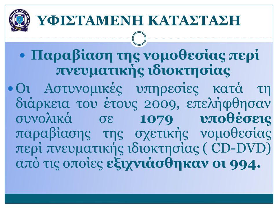 YΦΙΣΤΑΜΕΝΗ ΚΑΤΑΣΤΑΣΗ Παραβίαση της νομοθεσίας περί πνευματικής ιδιοκτησίας Oι Αστυνομικές υπηρεσίες κατά τη διάρκεια του έτους 2009, επελήφθησαν συνολικά σε 1079 υποθέσεις παραβίασης της σχετικής νομοθεσίας περί πνευματικής ιδιοκτησίας ( CD-DVD) από τις οποίες εξιχνιάσθηκαν οι 994.