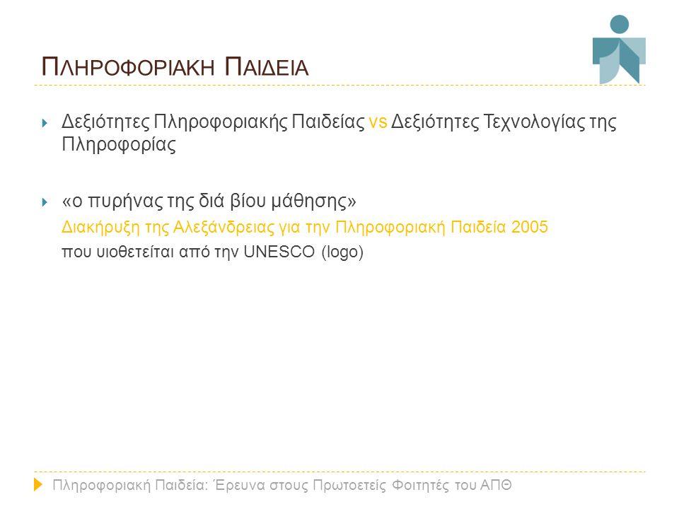 Π ΛΗΡΟΦΟΡΙΑΚΗ Π ΑΙΔΕΙΑ  Δεξιότητες Πληροφοριακής Παιδείας vs Δεξιότητες Τεχνολογίας της Πληροφορίας  «ο πυρήνας της διά βίου μάθησης» Διακήρυξη της Αλεξάνδρειας για την Πληροφοριακή Παιδεία 2005 που υιοθετείται από την UNESCO (logo) Πληροφοριακή Παιδεία: Έρευνα στους Πρωτοετείς Φοιτητές του ΑΠΘ