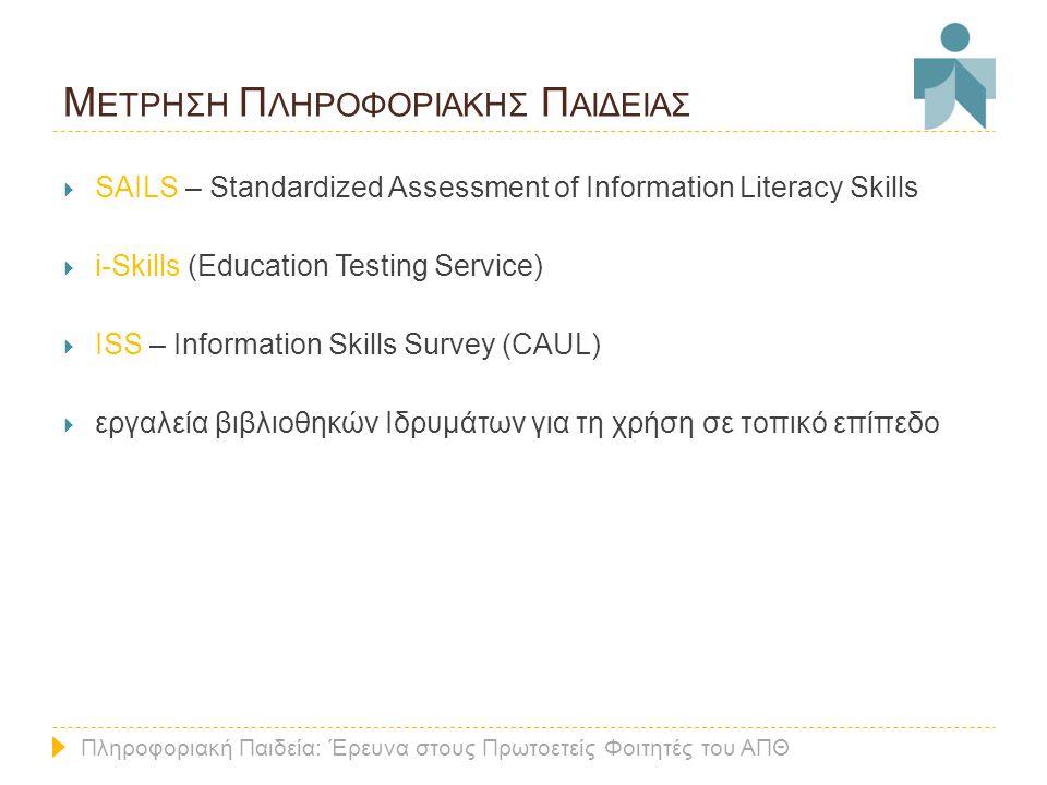 Μ ΕΤΡΗΣΗ Π ΛΗΡΟΦΟΡΙΑΚΗΣ Π ΑΙΔΕΙΑΣ  SAILS – Standardized Assessment of Information Literacy Skills  i-Skills (Education Testing Service)  ISS – Information Skills Survey (CAUL)  εργαλεία βιβλιοθηκών Ιδρυμάτων για τη χρήση σε τοπικό επίπεδο Πληροφοριακή Παιδεία: Έρευνα στους Πρωτοετείς Φοιτητές του ΑΠΘ