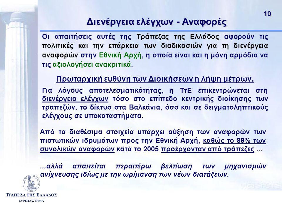101 Διενέργεια ελέγχων - Αναφορές Οι απαιτήσεις αυτές της Τράπεζας της Ελλάδος αφορούν τις πολιτικές και την επάρκεια των διαδικασιών για τη διενέργεια αναφορών στην Εθνική Αρχή, η οποία είναι και η μόνη αρμόδια να τις αξιολογήσει ανακριτικά.