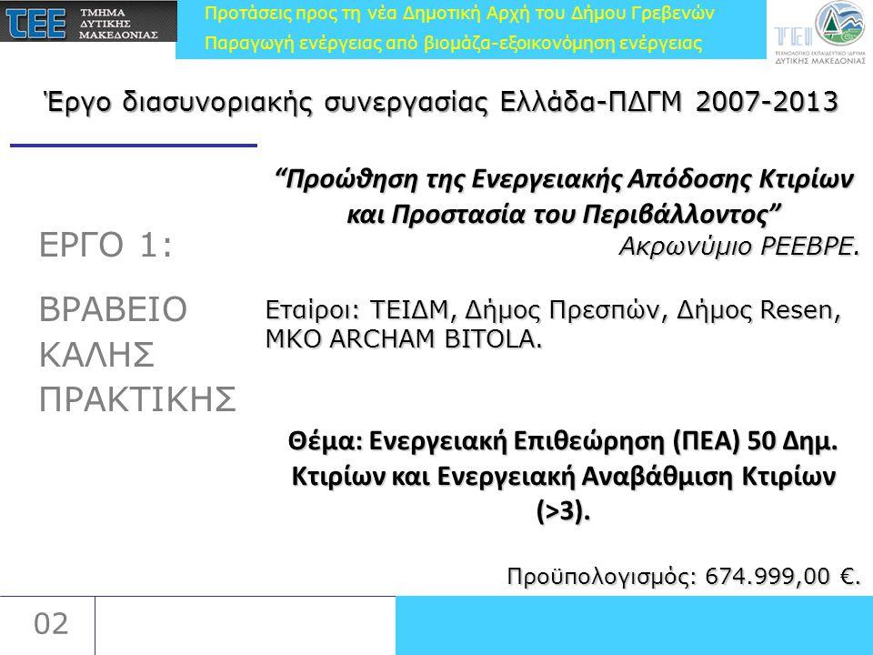 Προτάσεις προς τη νέα Δημοτική Αρχή του Δήμου Γρεβενών Παραγωγή ενέργειας από βιομάζα-εξοικονόμηση ενέργειας 02 ΕΡΓΟ 1: ΒΡΑΒΕΙΟ ΚΑΛΗΣ ΠΡΑΚΤΙΚΗΣ PEEBPE: Τελειώνουν σύντομα οι εργασίες σε 1 Δημοτικό Σχολείο και 1 Νηπιαγωγείο.