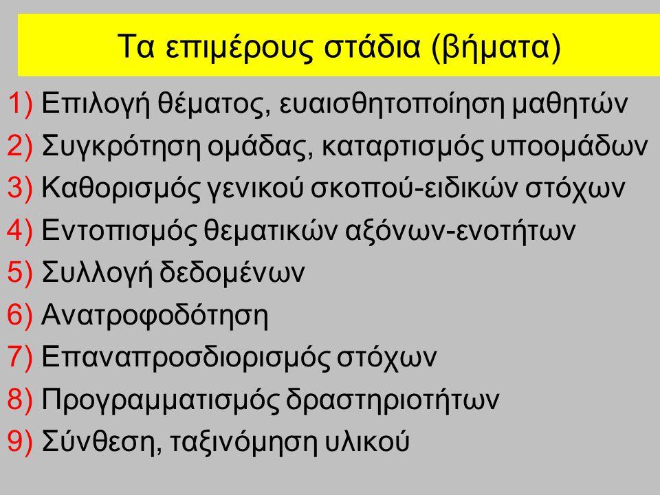 Τα επιμέρους στάδια (βήματα) 1) Επιλογή θέματος, ευαισθητοποίηση μαθητών 2) Συγκρότηση ομάδας, καταρτισμός υποομάδων 3) Καθορισμός γενικού σκοπού-ειδι