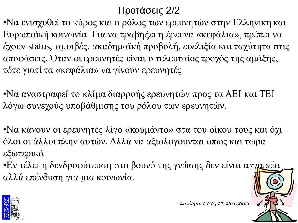 Συνέδριο ΕΕΕ, 27-28/1/2005 Προτάσεις 2/2 Να ενισχυθεί το κύρος και ο ρόλος των ερευνητών στην Ελληνική και Ευρωπαϊκή κοινωνία. Για να τραβήξει η έρευν
