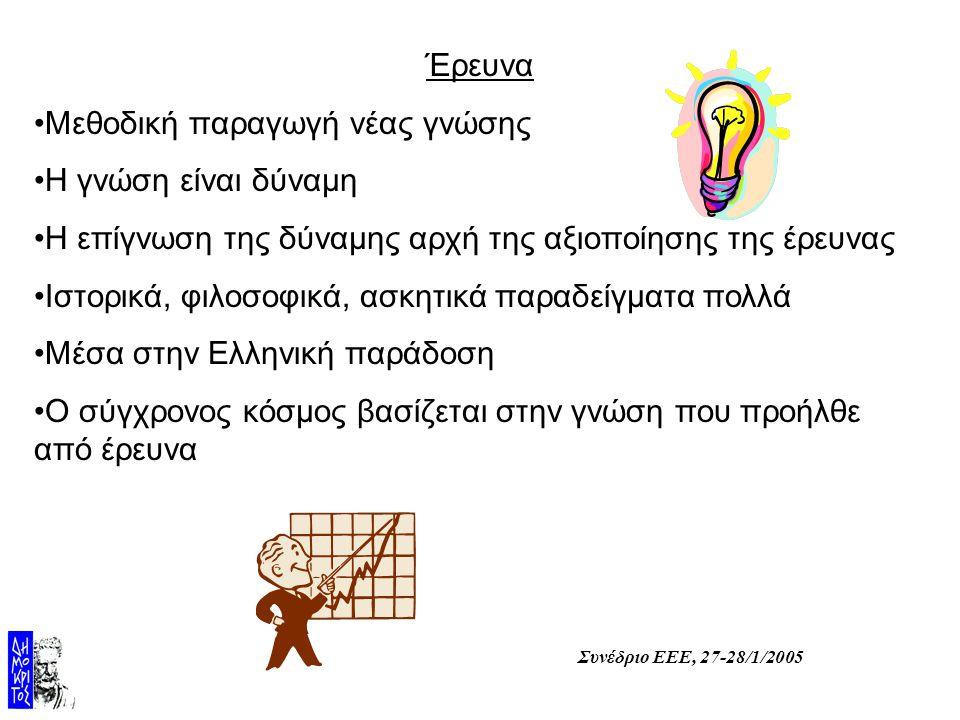 Συνέδριο ΕΕΕ, 27-28/1/2005 Έρευνα Μεθοδική παραγωγή νέας γνώσης Η γνώση είναι δύναμη Η επίγνωση της δύναμης αρχή της αξιοποίησης της έρευνας Ιστορικά,