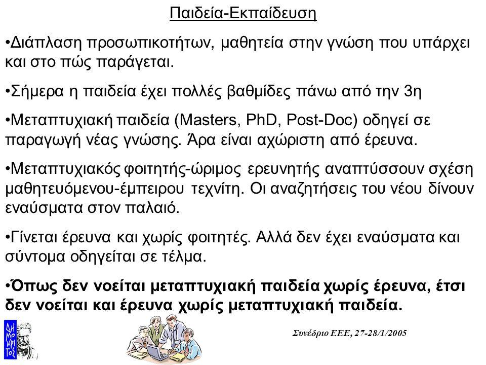 Συνέδριο ΕΕΕ, 27-28/1/2005 Παιδεία-Εκπαίδευση Διάπλαση προσωπικοτήτων, μαθητεία στην γνώση που υπάρχει και στο πώς παράγεται. Σήμερα η παιδεία έχει πο