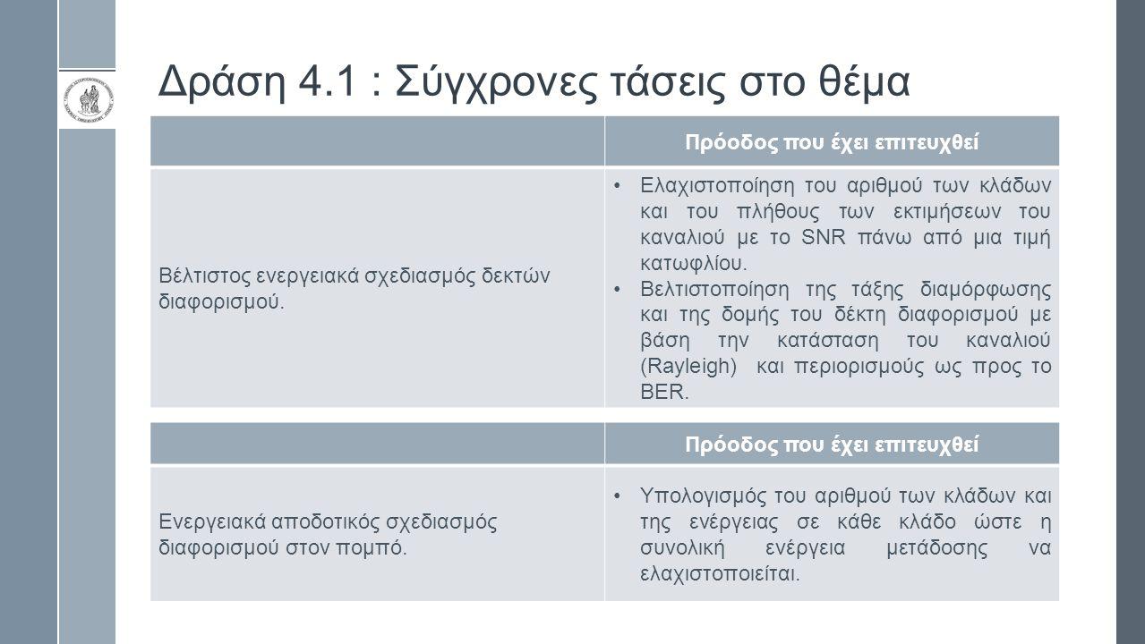 Δράση 4.1 : Σύγχρονες τάσεις στο θέμα Πρόοδος που έχει επιτευχθεί Βέλτιστος ενεργειακά σχεδιασμός δεκτών διαφορισμού. Ελαχιστοποίηση του αριθμού των κ