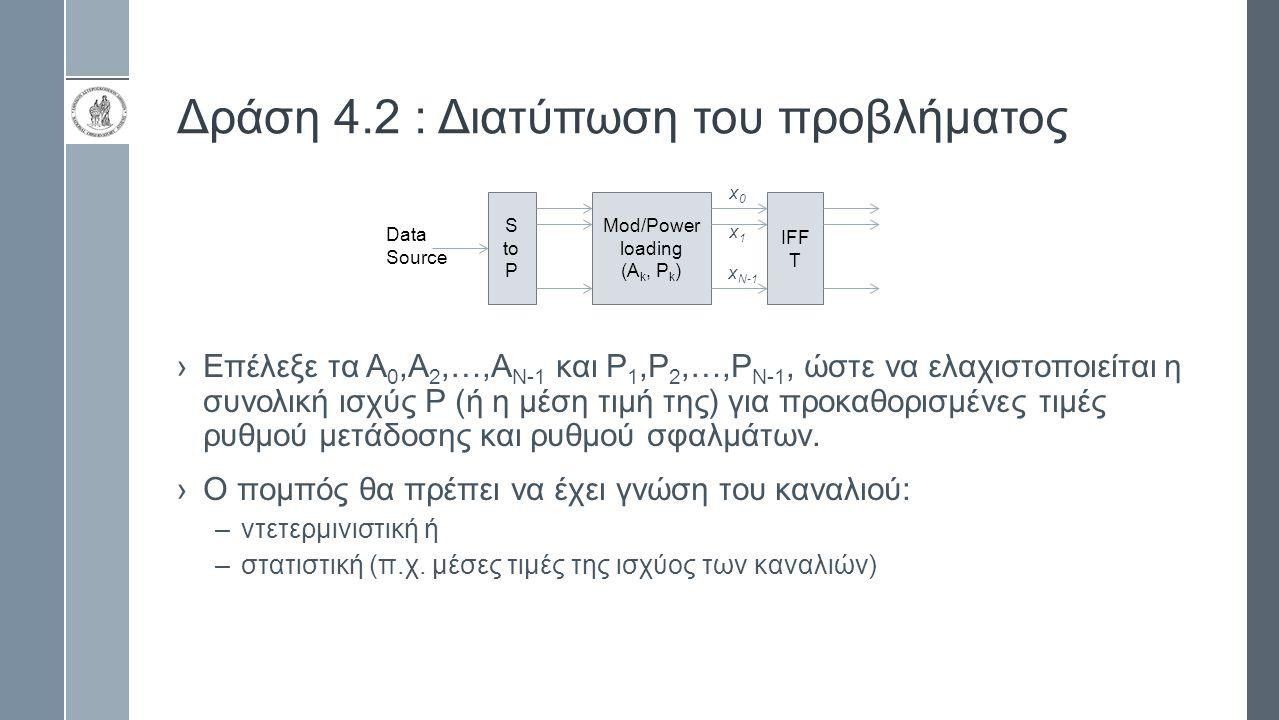 Δράση 4.2 : Διατύπωση του προβλήματος ›Επέλεξε τα A 0,A 2,…,A N-1 και P 1,P 2,…,P N-1, ώστε να ελαχιστοποιείται η συνολική ισχύς P (ή η μέση τιμή της)