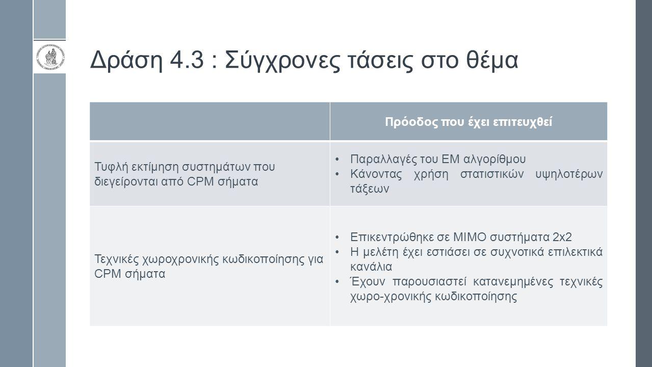 Δράση 4.3 : Σύγχρονες τάσεις στο θέμα Πρόοδος που έχει επιτευχθεί Τυφλή εκτίμηση συστημάτων που διεγείρονται από CPM σήματα Παραλλαγές του EM αλγορίθμου Κάνοντας χρήση στατιστικών υψηλοτέρων τάξεων Τεχνικές χωροχρονικής κωδικοποίησης για CPM σήματα Επικεντρώθηκε σε MIMO συστήματα 2x2 Η μελέτη έχει εστιάσει σε συχνοτικά επιλεκτικά κανάλια Έχουν παρουσιαστεί κατανεμημένες τεχνικές χωρο-χρονικής κωδικοποίησης