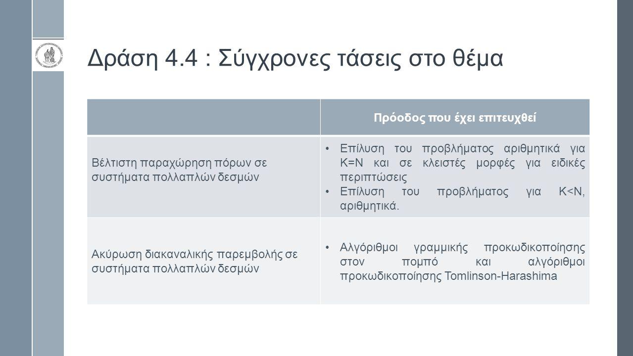 Δράση 4.4 : Σύγχρονες τάσεις στο θέμα Πρόοδος που έχει επιτευχθεί Βέλτιστη παραχώρηση πόρων σε συστήματα πολλαπλών δεσμών Επίλυση του προβλήματος αριθ