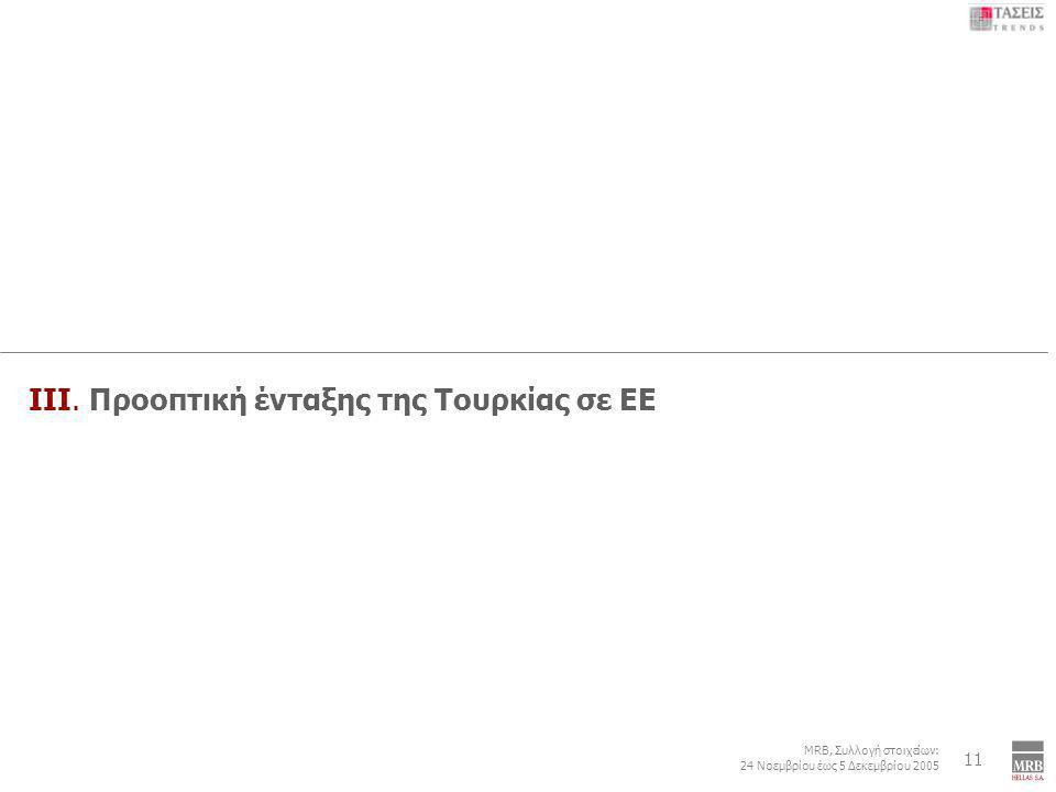 6 MRB, Συλλογή στοιχείων: 24 Νοεμβρίου έως 5 Δεκεμβρίου 2005 Εξωτερική Πολιτική: Τουρκία – Κυπριακό – ΠΓΔΜ - Κοσσυφοπέδιο 11 III. Προοπτική ένταξης τη