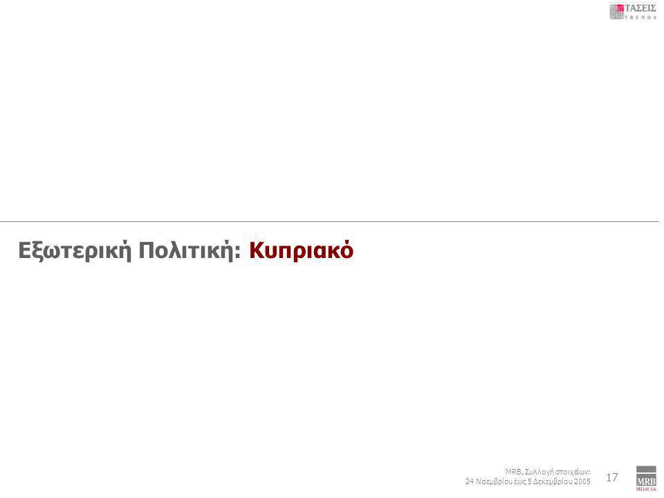 6 MRB, Συλλογή στοιχείων: 24 Νοεμβρίου έως 5 Δεκεμβρίου 2005 Εξωτερική Πολιτική: Τουρκία – Κυπριακό – ΠΓΔΜ - Κοσσυφοπέδιο 17 Εξωτερική Πολιτική: Kυπριακό