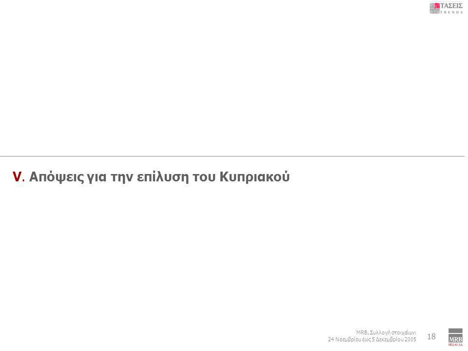 6 MRB, Συλλογή στοιχείων: 24 Νοεμβρίου έως 5 Δεκεμβρίου 2005 Εξωτερική Πολιτική: Τουρκία – Κυπριακό – ΠΓΔΜ - Κοσσυφοπέδιο 18 V. Απόψεις για την επίλυσ