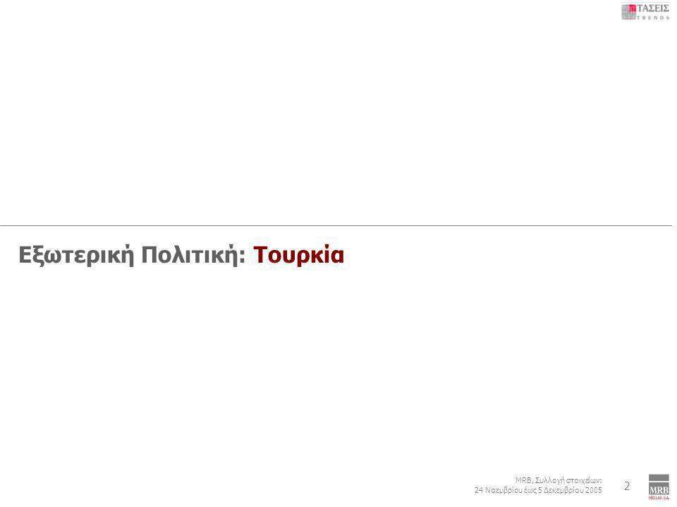 6 MRB, Συλλογή στοιχείων: 24 Νοεμβρίου έως 5 Δεκεμβρίου 2005 Εξωτερική Πολιτική: Τουρκία – Κυπριακό – ΠΓΔΜ - Κοσσυφοπέδιο 2 Εξωτερική Πολιτική: Τουρκία