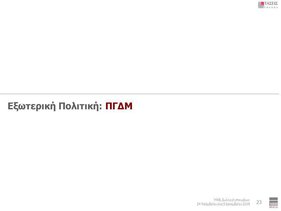 6 MRB, Συλλογή στοιχείων: 24 Νοεμβρίου έως 5 Δεκεμβρίου 2005 Εξωτερική Πολιτική: Τουρκία – Κυπριακό – ΠΓΔΜ - Κοσσυφοπέδιο 23 Εξωτερική Πολιτική: ΠΓΔΜ