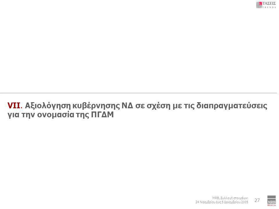 6 MRB, Συλλογή στοιχείων: 24 Νοεμβρίου έως 5 Δεκεμβρίου 2005 Εξωτερική Πολιτική: Τουρκία – Κυπριακό – ΠΓΔΜ - Κοσσυφοπέδιο 27 VΙI. Αξιολόγηση κυβέρνηση