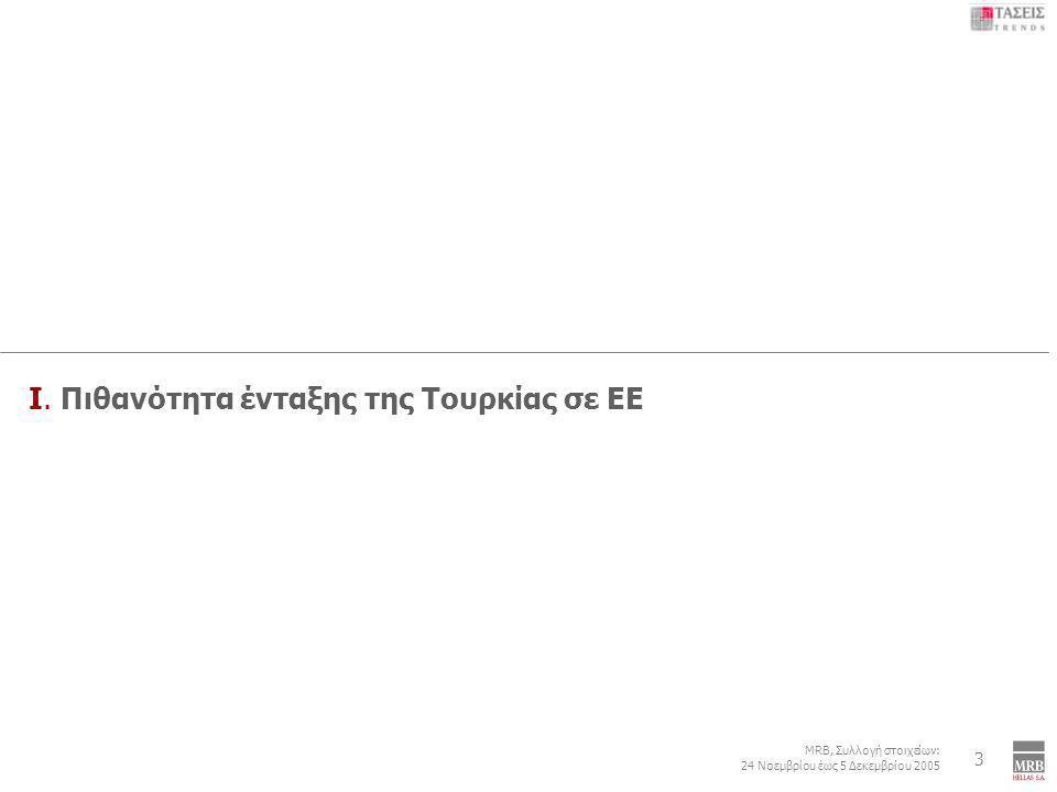 6 MRB, Συλλογή στοιχείων: 24 Νοεμβρίου έως 5 Δεκεμβρίου 2005 Εξωτερική Πολιτική: Τουρκία – Κυπριακό – ΠΓΔΜ - Κοσσυφοπέδιο 3 Ι. Πιθανότητα ένταξης της