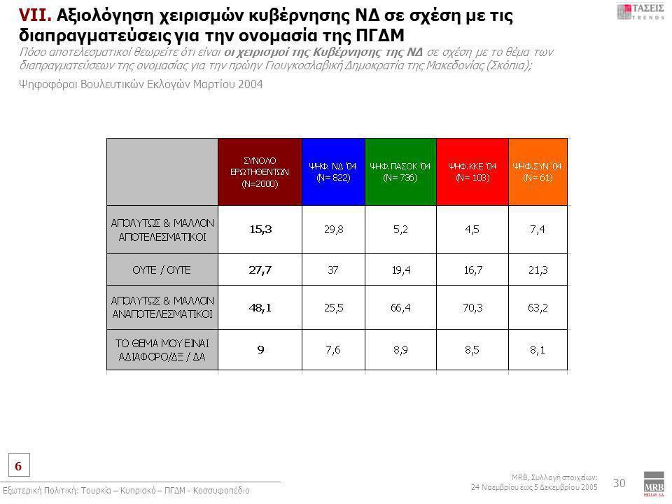 6 MRB, Συλλογή στοιχείων: 24 Νοεμβρίου έως 5 Δεκεμβρίου 2005 Εξωτερική Πολιτική: Τουρκία – Κυπριακό – ΠΓΔΜ - Κοσσυφοπέδιο 30 VII. Αξιολόγηση χειρισμών