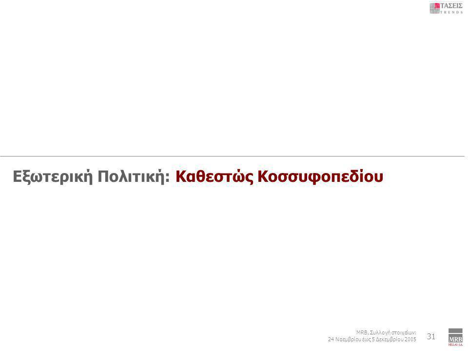 6 MRB, Συλλογή στοιχείων: 24 Νοεμβρίου έως 5 Δεκεμβρίου 2005 Εξωτερική Πολιτική: Τουρκία – Κυπριακό – ΠΓΔΜ - Κοσσυφοπέδιο 31 Εξωτερική Πολιτική: Καθεσ
