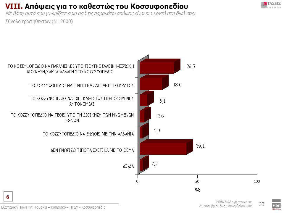 6 MRB, Συλλογή στοιχείων: 24 Νοεμβρίου έως 5 Δεκεμβρίου 2005 Εξωτερική Πολιτική: Τουρκία – Κυπριακό – ΠΓΔΜ - Κοσσυφοπέδιο 33 VIIΙ.