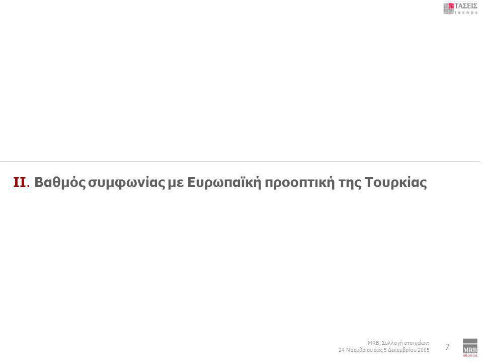6 MRB, Συλλογή στοιχείων: 24 Νοεμβρίου έως 5 Δεκεμβρίου 2005 Εξωτερική Πολιτική: Τουρκία – Κυπριακό – ΠΓΔΜ - Κοσσυφοπέδιο 7 ΙΙ. Βαθμός συμφωνίας με Ευ