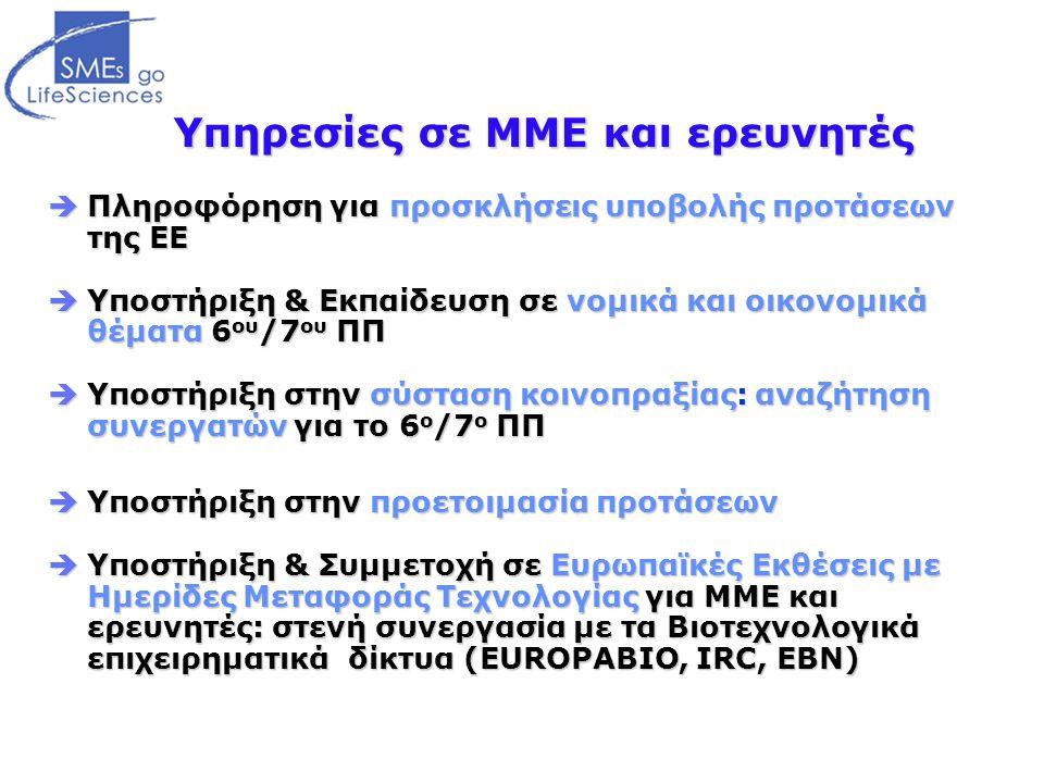 Υπηρεσίες σε ΜΜΕ και ερευνητές  Πληροφόρηση για προσκλήσεις υποβολής προτάσεων της ΕΕ  Υποστήριξη & Εκπαίδευση σε νομικά και οικονομικά θέματα 6 ου /7 ου ΠΠ  Υποστήριξη στην σύσταση κοινοπραξίας: αναζήτηση συνεργατών για το 6 ο /7 ο ΠΠ  Υποστήριξη στην προετοιμασία προτάσεων  Υποστήριξη & Συμμετοχή σε Ευρωπαϊκές Εκθέσεις με Ημερίδες Μεταφοράς Τεχνολογίας για ΜΜΕ και ερευνητές: στενή συνεργασία με τα Βιοτεχνολογικά επιχειρηματικά δίκτυα (EUROPABIO, IRC, EBN)