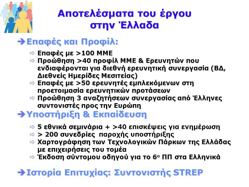 Αποτελέσματα του έργου στην Έλλαδα  Επαφές και Προφίλ:  Επαφές με >100 ΜΜΕ  Προώθηση >40 προφίλ ΜΜΕ & Ερευνητών που ενδιαφέρονται για διεθνή ερευνητική συνεργασία (ΒΔ, Διεθνείς Ημερίδες Μεσιτείας)  Επαφές με >50 ερευνητές εμπλεκόμενων στη προετοιμασία ερευνητικών προτάσεων  Προώθηση 3 αναζητήσεων συνεργασίας από Έλληνες συντονιστές προς την Ευρώπη  Υποστήριξη & Εκπαίδευση  5 εθνικά σεμινάρια + >  5 εθνικά σεμινάρια + >40 επισκέψεις για ενημέρωση  > 200 συνεδρίες  > 200 συνεδρίες παροχής υποστήριξης  Χαρτογράφηση των Τεχνολογικών Πάρκων της Ελλάδας με επιχειρήσεις του τομέα  Έκδοση σύντομου οδηγού για το 6 ο ΠΠ στα Ελληνικά  Ιστορία Επιτυχίας: Συντονιστής STREP
